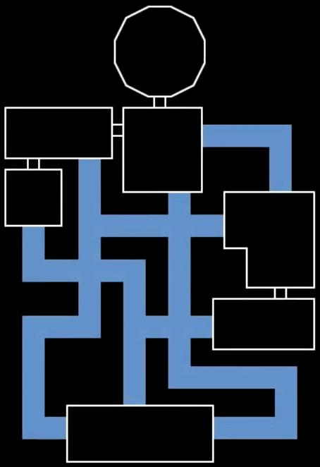 DevFlumptyMap