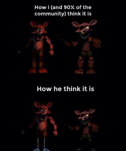 FoxyLegIssues