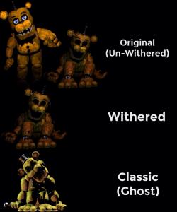 GoldenFreddyHistory